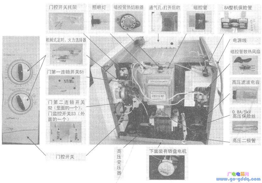 格兰仕wp700微波炉的整机结构及原理简述