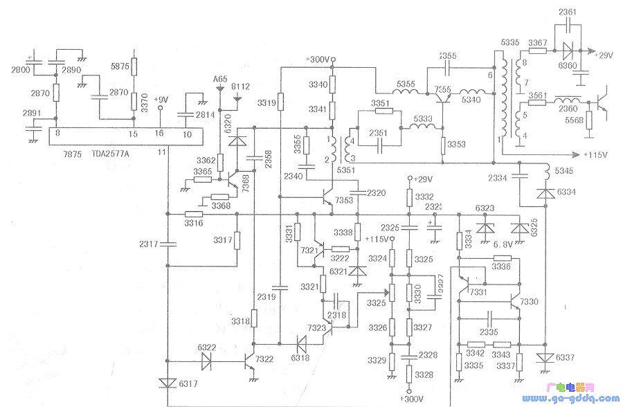 下图是飞利浦20CT0-6160型彩电开关电源,其原理是:市电整流滤波后得到的+300V电压,一路加至电源开关管7355c极,另一路加至行推动变压器5351脚,还有一路经电阻3319加至行推动管7353 b极,而7355 b极却接至5351次级。 接通电源开关后,整流后的+300V电源经降压限流后得到+9V电压送给行振荡集成块7875(TDA2577A)(16)脚(当行扫描电路也工作后,由行输出变压器输出的+12V电压会加至(16)脚,自动替换9V供电),内部行振荡器工作,从(11)脚输出行频脉冲,经电容