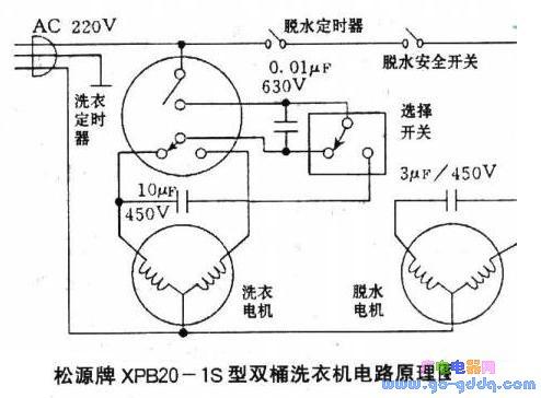 松源牌xpb20-1s型双桶洗衣机电路图