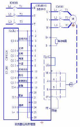 变频器正反转行程停接线图