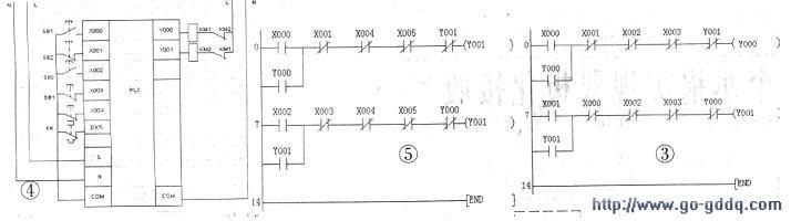 双重联锁的正反转控制线路的编程设计要点