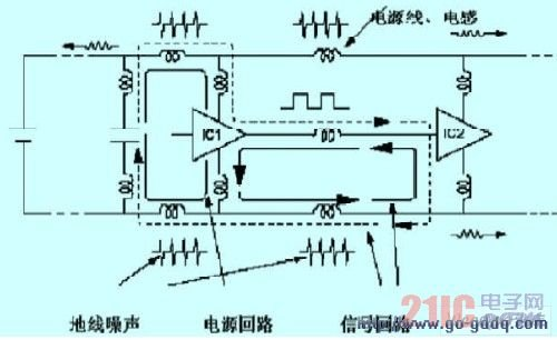 列车用高速数字pcb电路板抗干扰设计