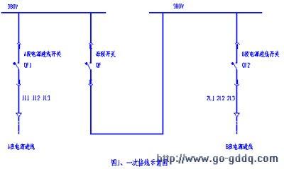 38kv系统控制电源控制方式选择