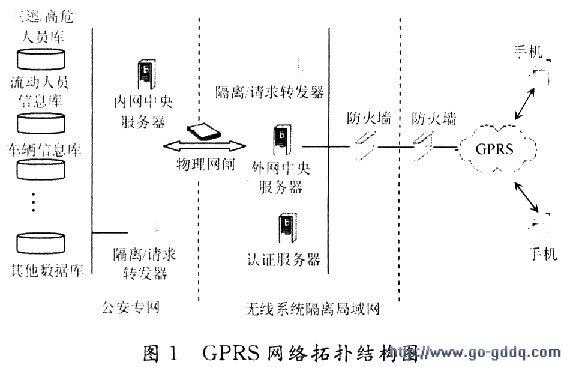 通过安全隔离网闸,将公安内网的数据库与外网服务器内的数据库进行