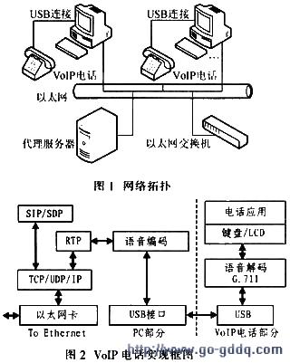 局域网的连接方式和网络拓扑