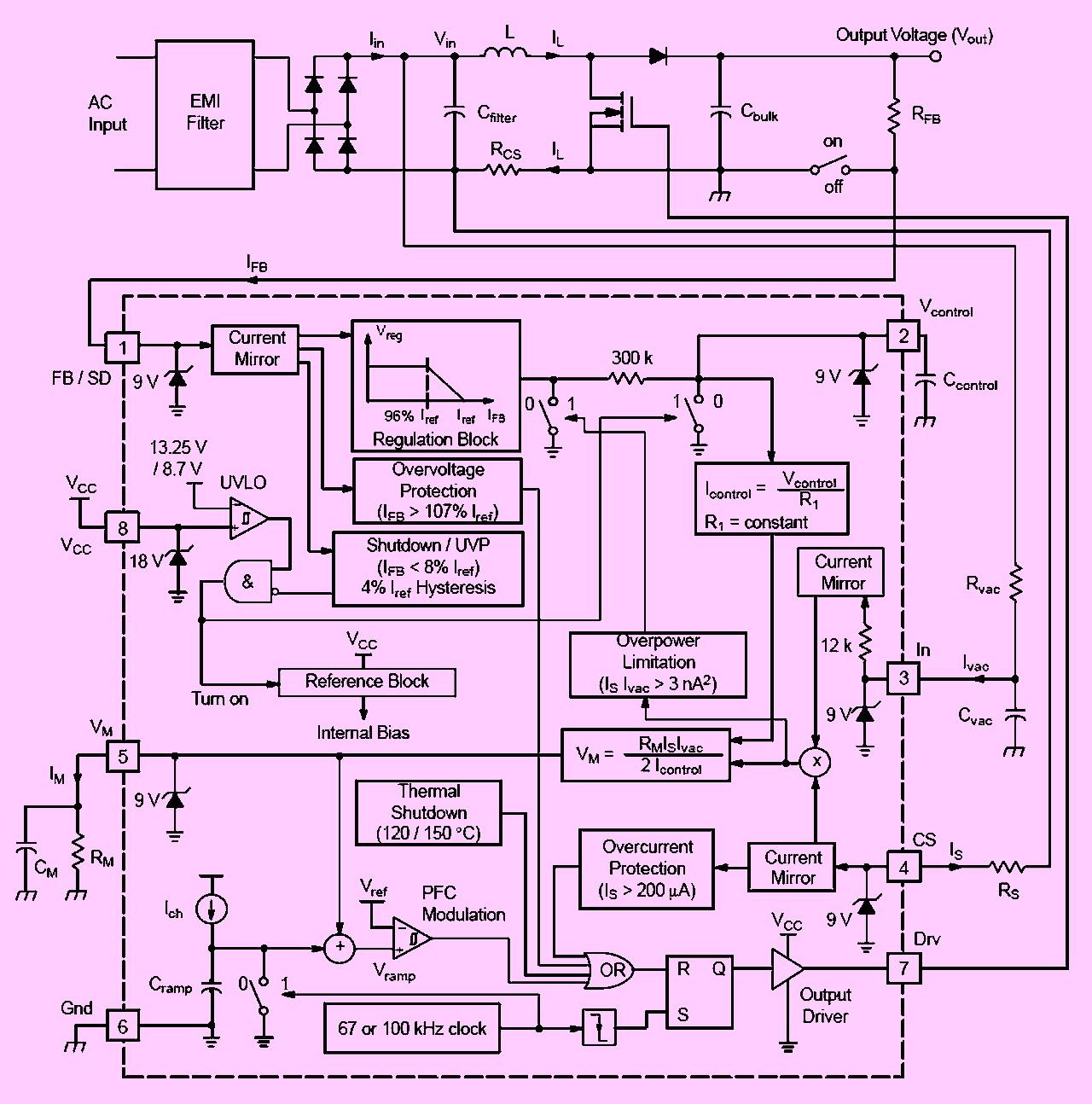 3 输出电压跟随的升压有源pfc 输出电压跟随的升压有源pfc可以工作在