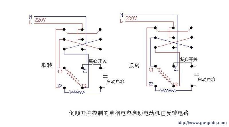 用倒顺开关控制的单相电容启动电动机正反转电路