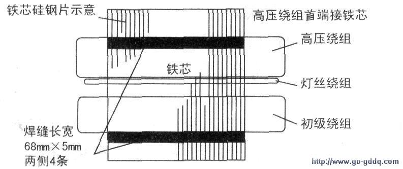 微波炉高压变压器的检修方法