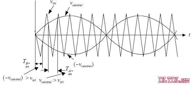 电源逆变器原理图片