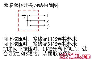 双联双控开关电路的三种接线法