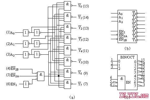 里裸身体囹�a�n�_2,n变量完全译码器能