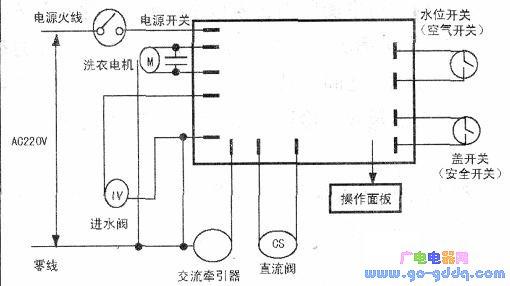 洗衣机通用板接线图