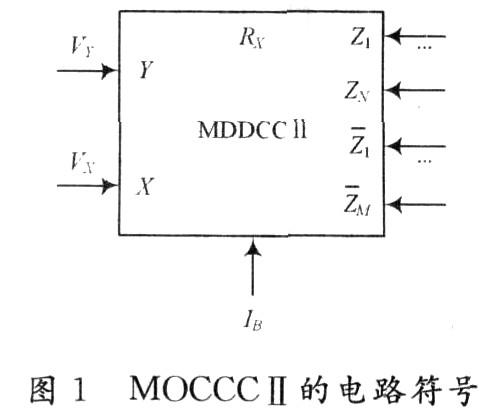 基于ccc ii的双二阶电流模式多功能滤波器结构