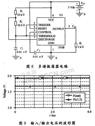 555定时器的典型应用及OrCAD PSpice仿真