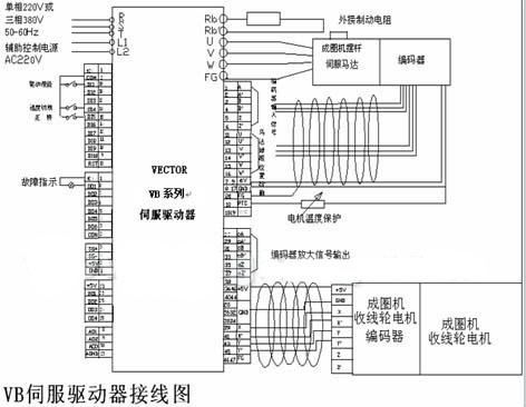 vb伺服驱动器接线图