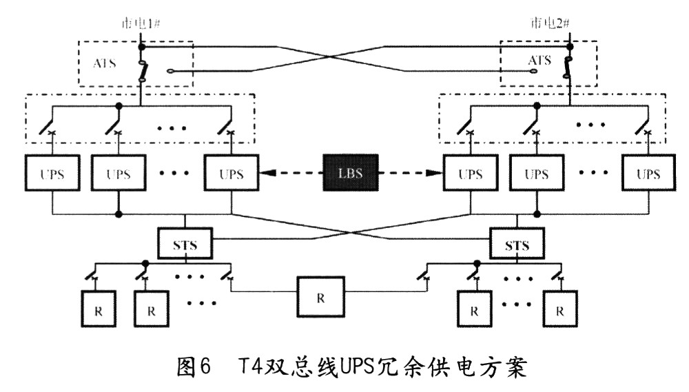 ups冗余并联与双总线连接供电方案(二)图片