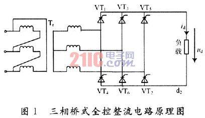 三相桥式全控整流电路原理图图片