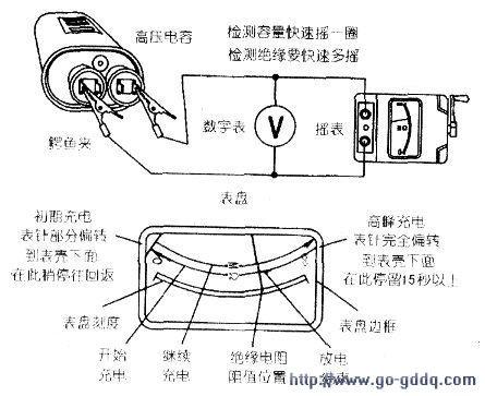 微波炉高压电容的检测方法