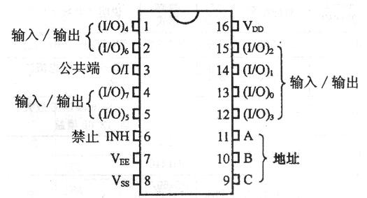 参数】     双列直插16脚封装,8选1模拟开关,8通道数据转换或选择电路