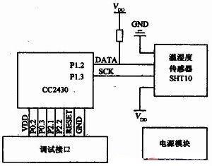 什么是汽车串行数据通信原理_串行数据通信
